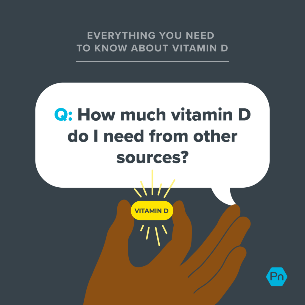 how much vitamin D do I need from other sources